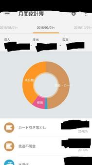 マネーフォーワード・家計簿.jpg